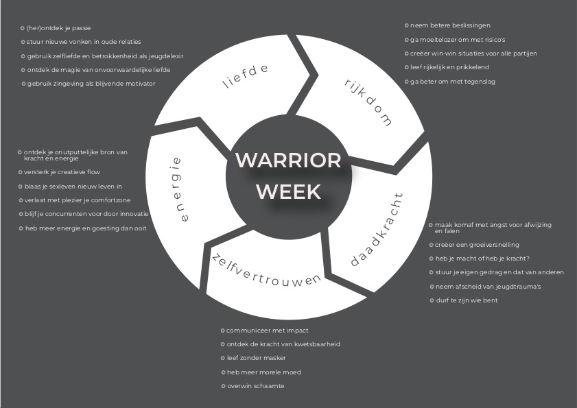 impact van de warrior week