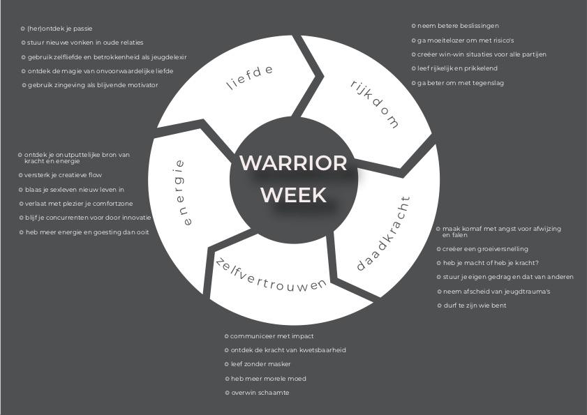 impact van de warrior week